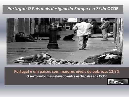 Portugal - Pobreza